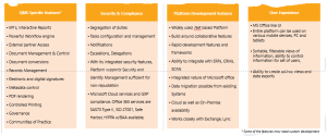 QMS in SharePoint
